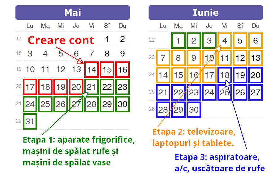 calendarul Rabla Electrocasnice 2021