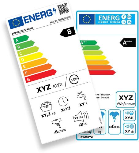 comparatie etichete energetice noi vechi masini spalat rufe