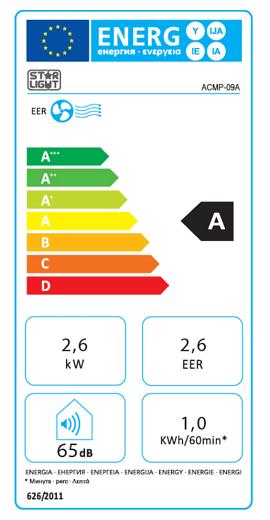 eticheta eficienta energetica aer conditionat portabil