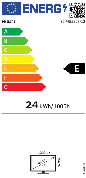 eticheta noua clasa energetica televizor