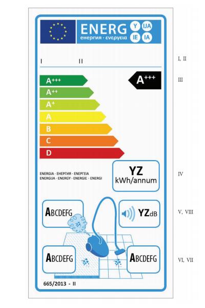 etichete eficienta energetica aspiratoare