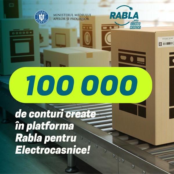 rabla electrocasnice 100.000 conturi