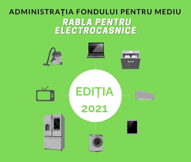 Rabla Electrocasnice 2021